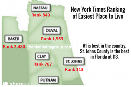New York Times Ranks St. Johns County Top in Florida Infographic
