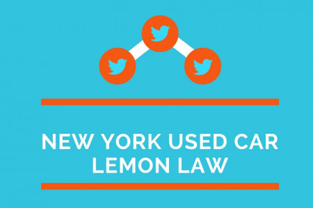 New York Used Car Lemon Law  Infographic