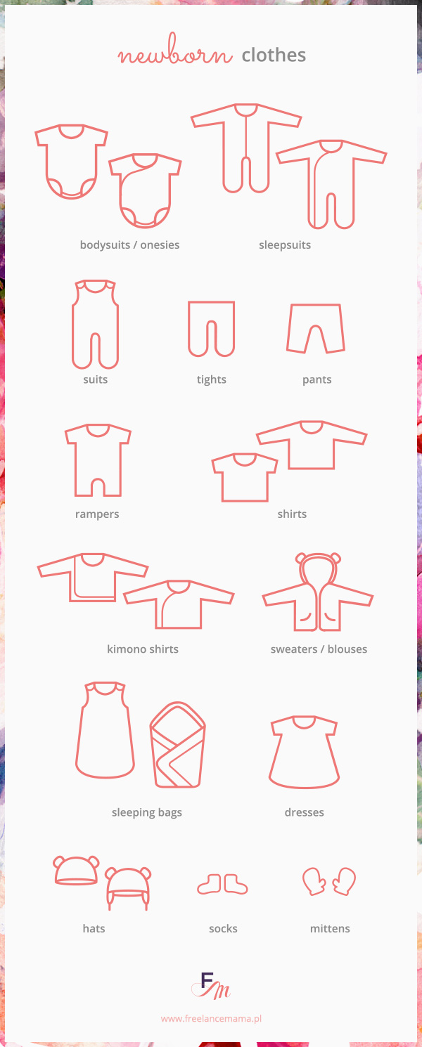 Newborn clothes types  Visual.ly