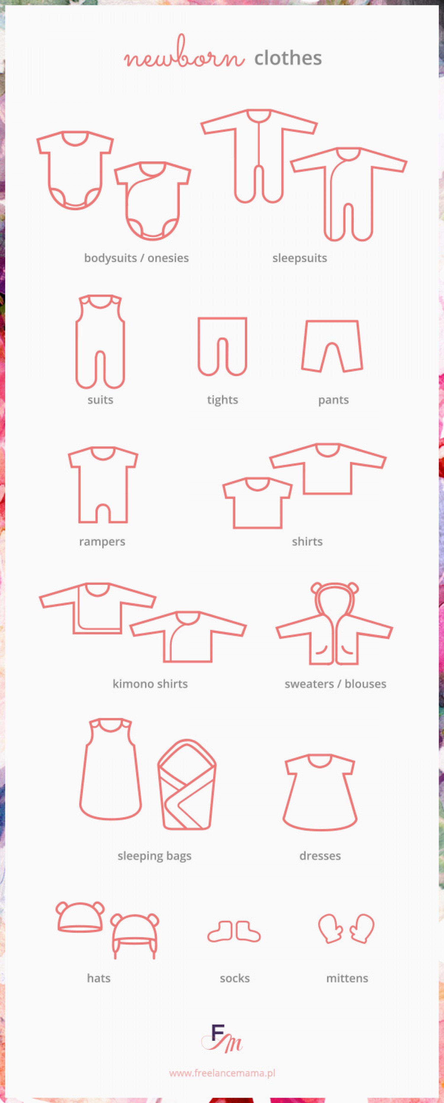 Newborn clothes types Infographic