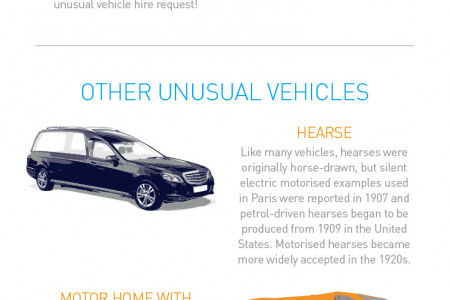 Nexus' Most Unusual Vehicle Requests Infographic