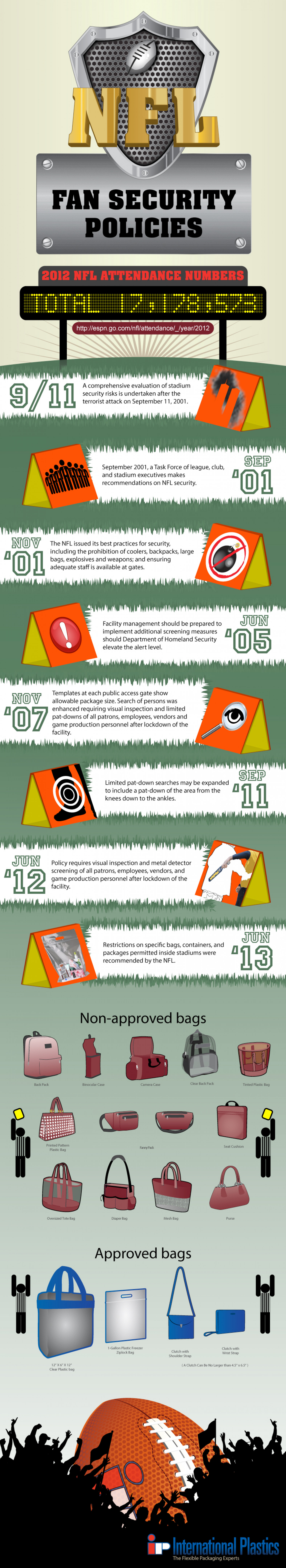 NFL Clear Bag  Security Policies Infographic