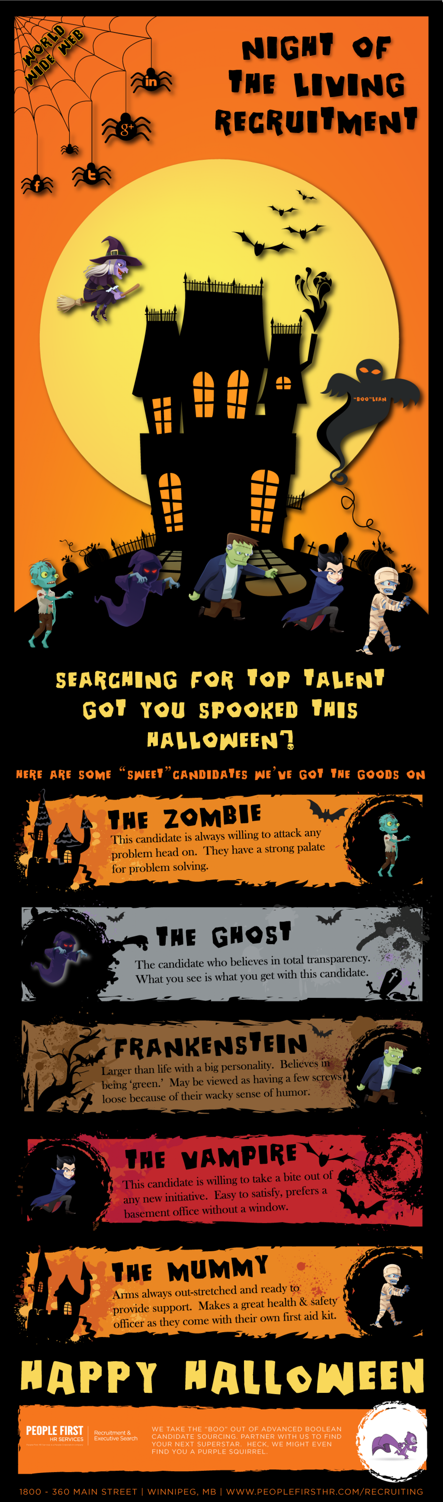 Night of the Living Recruitment Infographic
