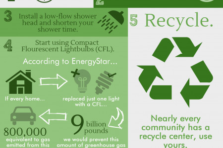 Nine Tips To Have A Greener Home Infographic