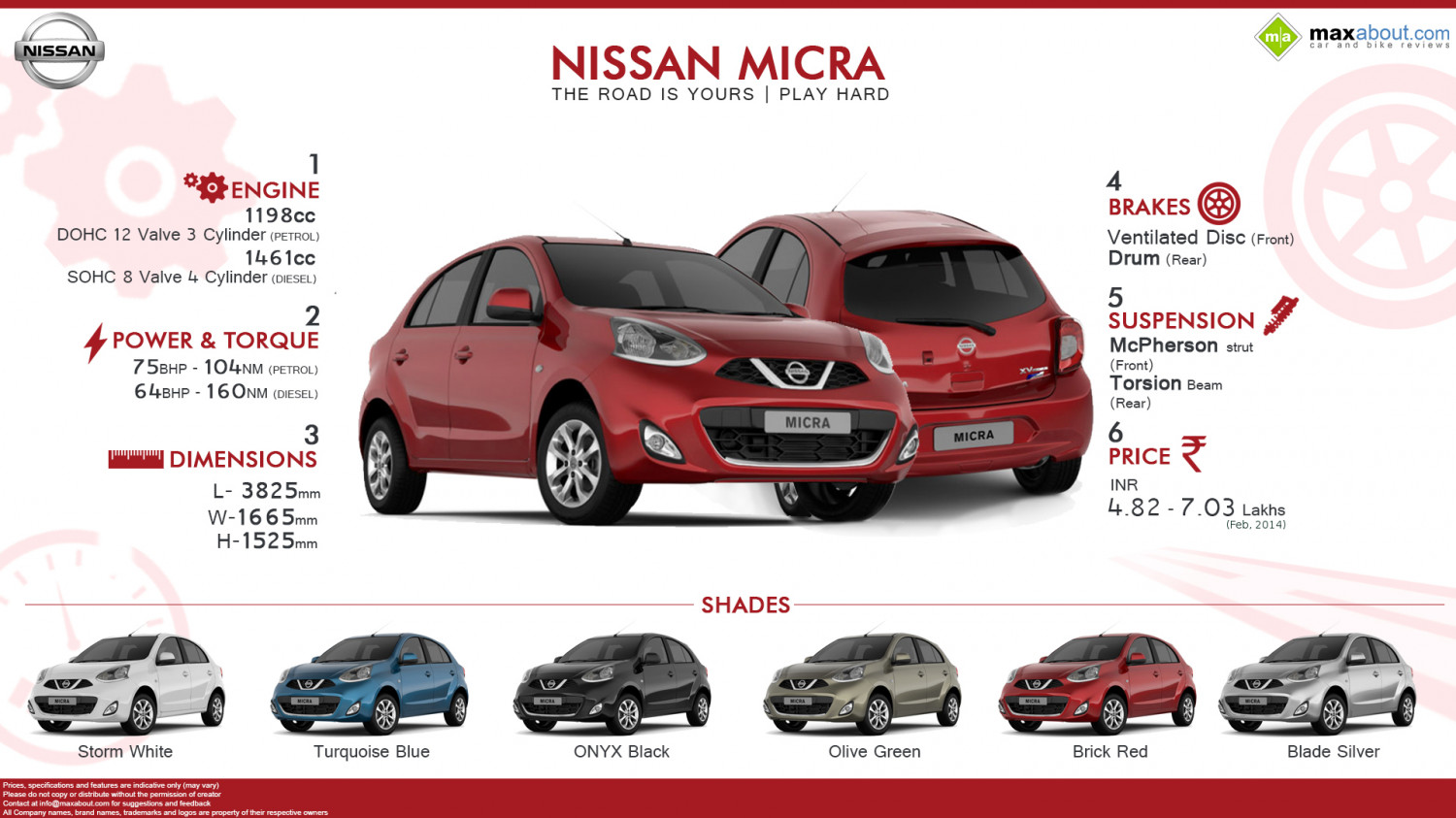 Nissan Micra - The Road is Yours | Play Hard Infographic