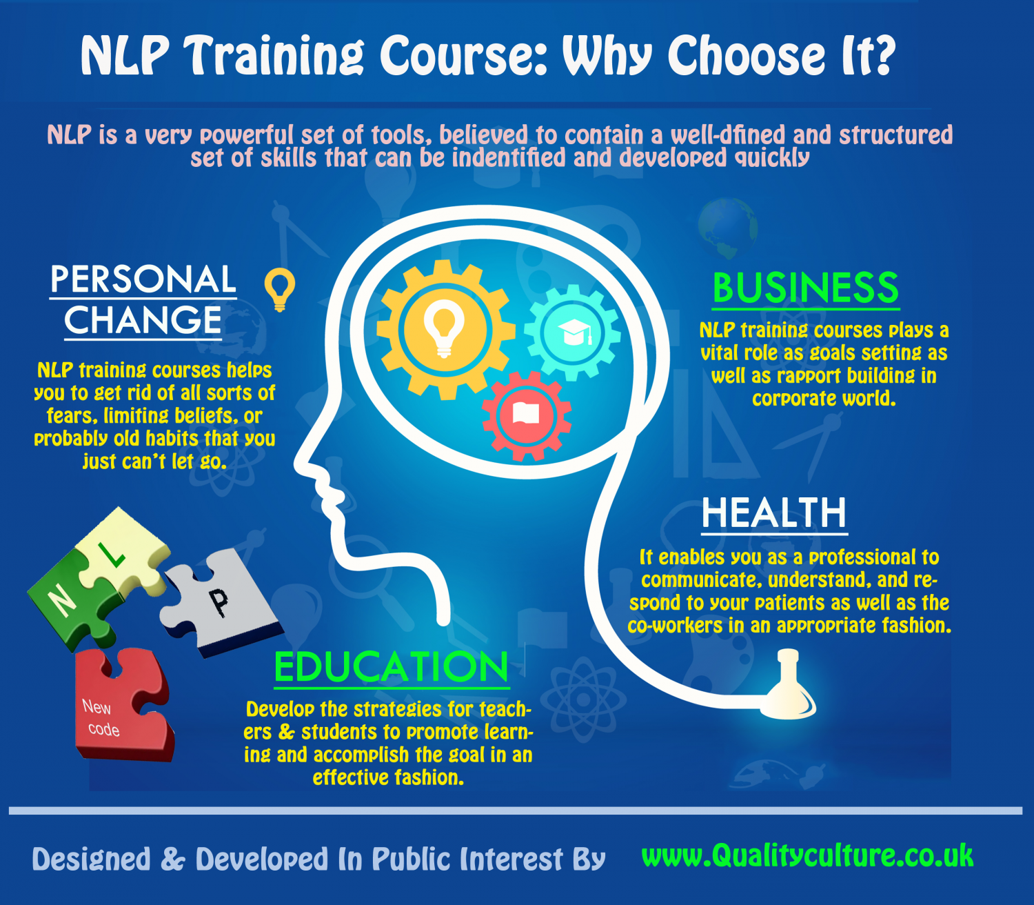 Image result for nlp training