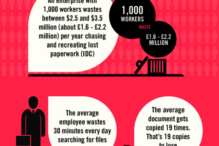 No More 'Dockets in Pockets': an Operations Director's Guide to the Paper Free Office Infographic