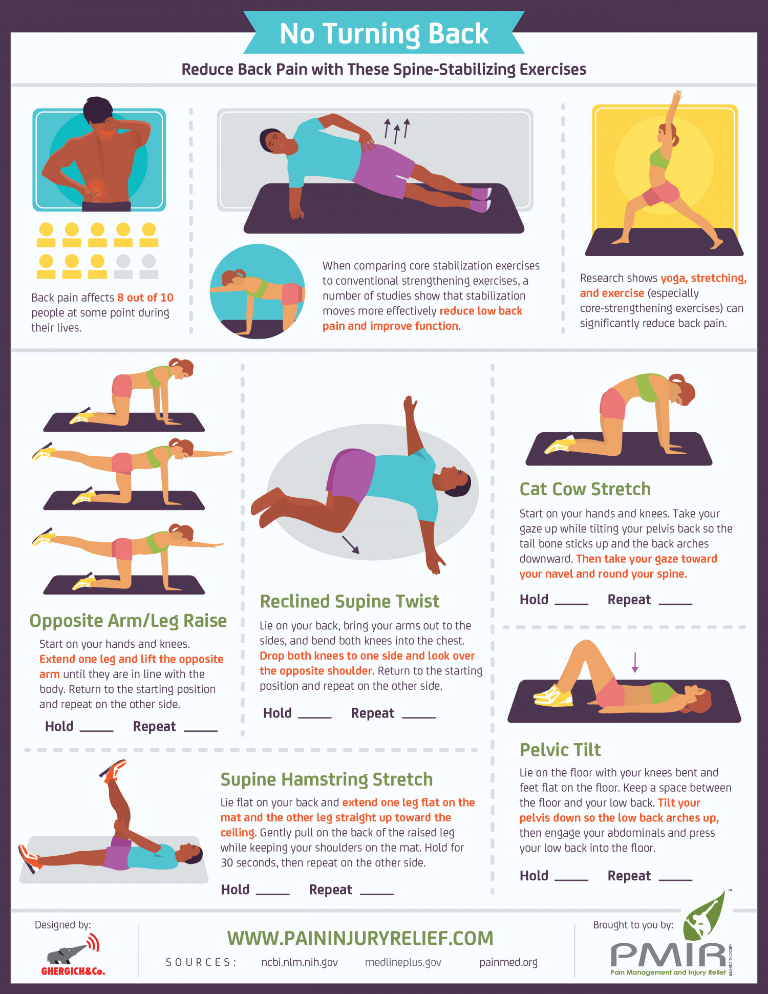 No Turning Back: Reduce Back Pain with These Spine- Stabilizing Exercises Infographic
