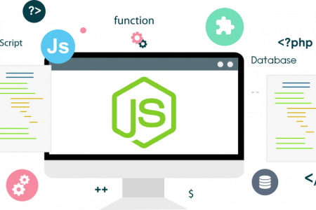Node js Development Services in USA Infographic