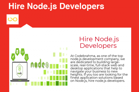 Node.js Development - Codebrahma Infographic