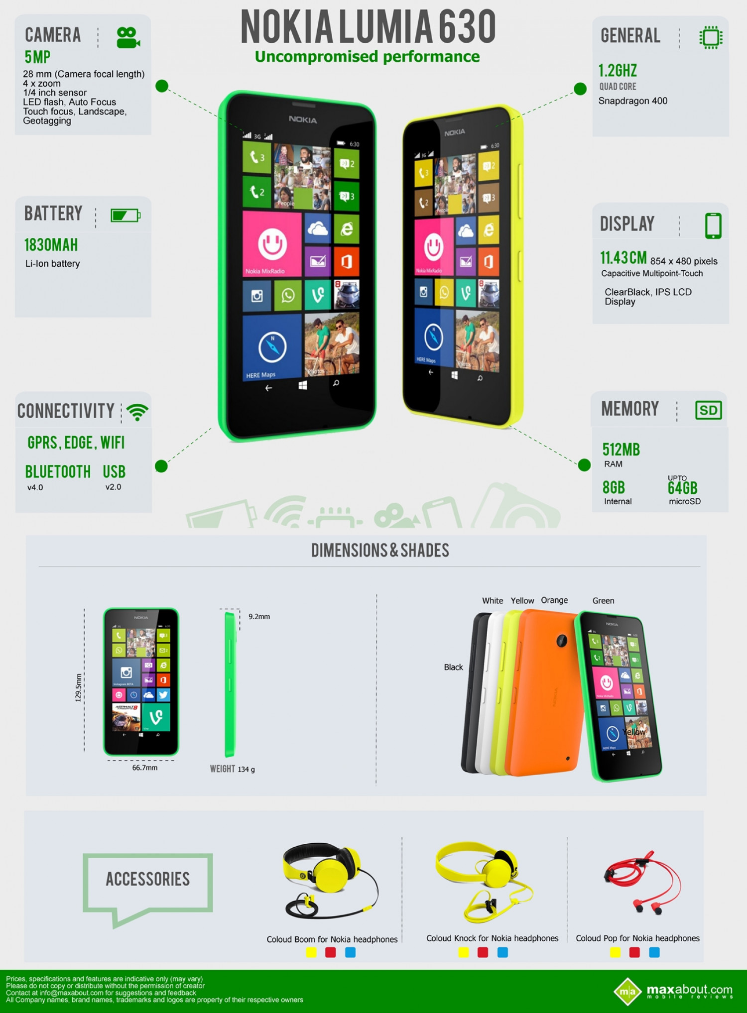 Nokia Lumia 630 - Uncompromised Performance Infographic