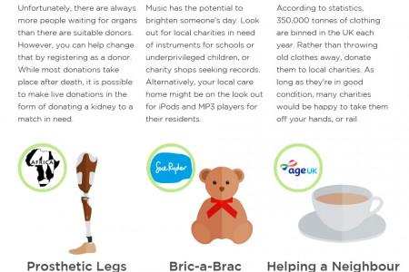Non-monetary Donations You Can Make to Charity Infographic