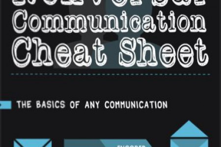 Nonverbal Communication Cheat Sheet Infographic