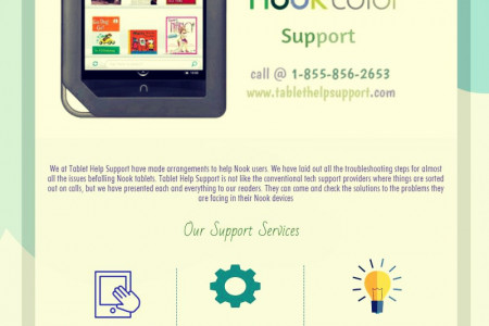 Nook not Working? Get Nook Support Anytime Infographic