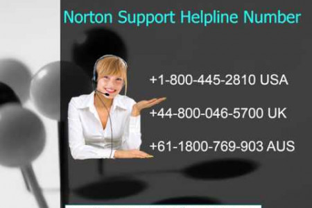 Norotn Live Chat Support +44*800*046*5700 Uk | support.norton.com Infographic