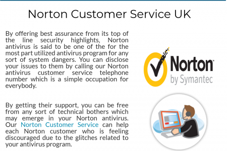 Norton Customer Service UK- 44-808-280-2972 Infographic