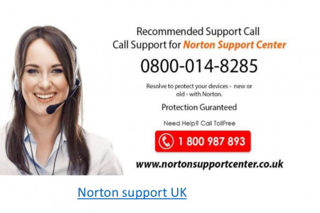 Norton support UK Infographic