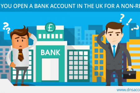 Not a UK Resident? - Need a UK Bank Account? Infographic