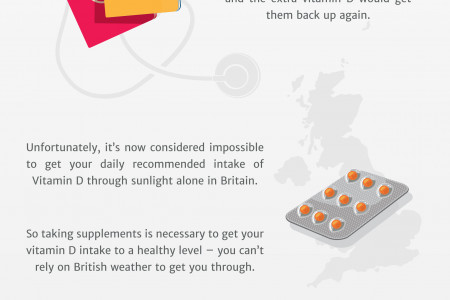 Not Ready for Testosterone Replacement Therapy? Infographic