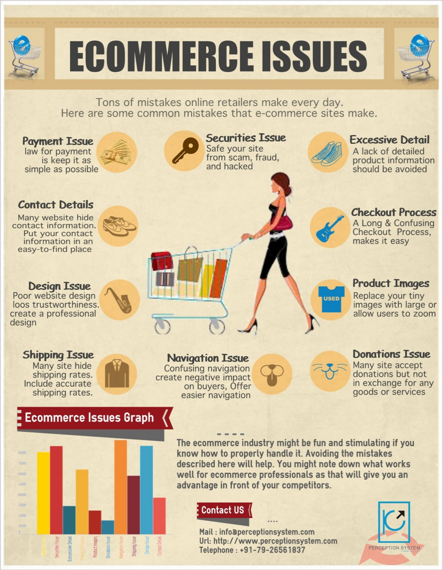 Notable Ecommerce Issues Must be Fixed Infographic