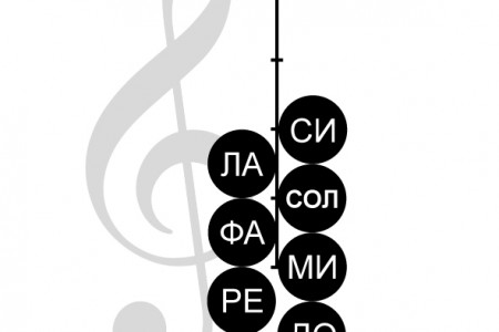 Notes Treble Key Infographic