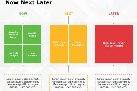 Now Next Later Roadmap Templates Infographic