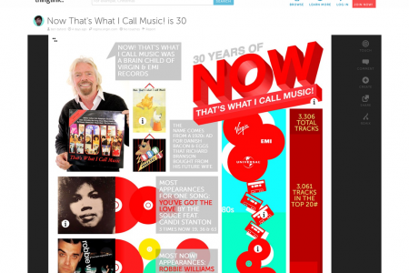 Now That's What I Call Music if 30 Infographic