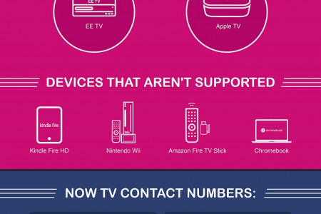 Now TV Broadband Infographic