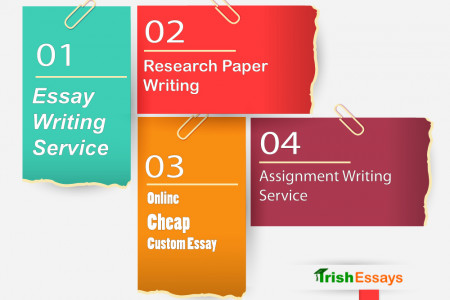 Now you can pay online for professional essay writing Infographic