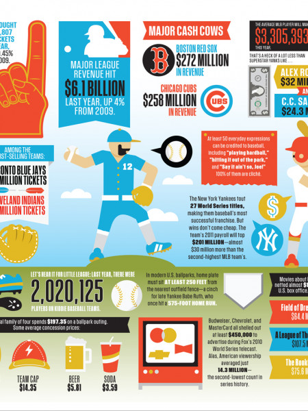 NUMEROLOGY   A League Above Infographic