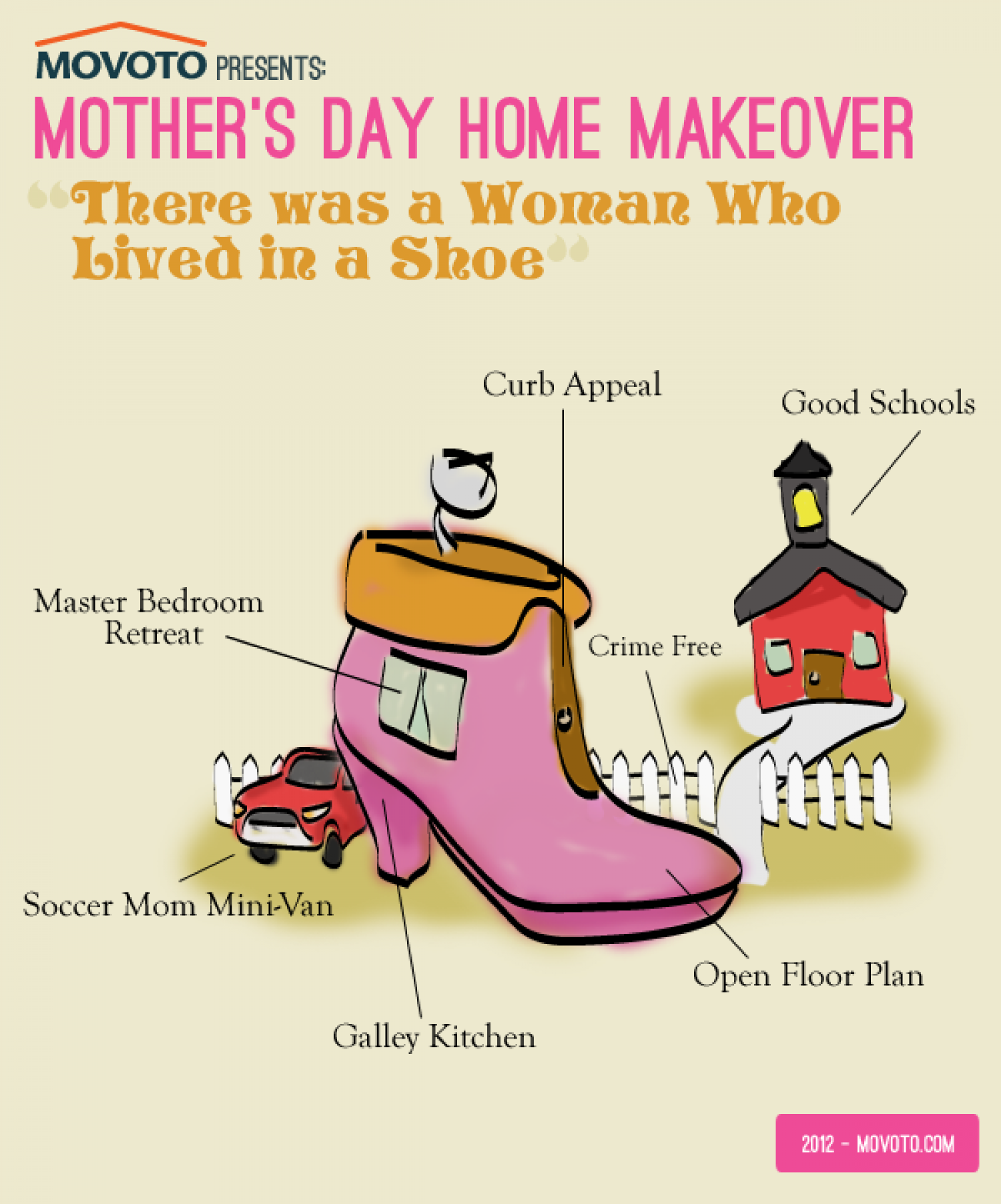 Nursery Rhyme Mother's Day Fun Infographic