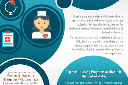 Nursing Programs: Lead The Way To A Great Career Infographic