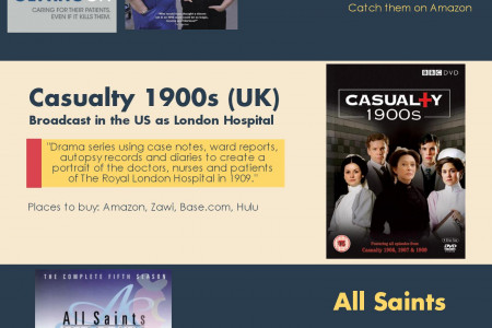 Nursing TV series Infographic