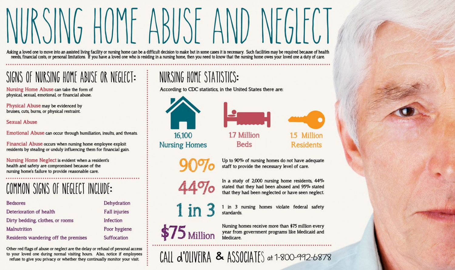 Patient Abuse In Nursing Homes