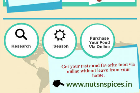 Nuts & Spices -Spreading The Magics Of Health  Infographic