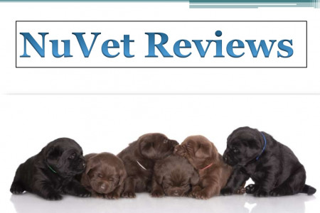 Nuvet Reviews Nuvet Labs Reviews Infographic