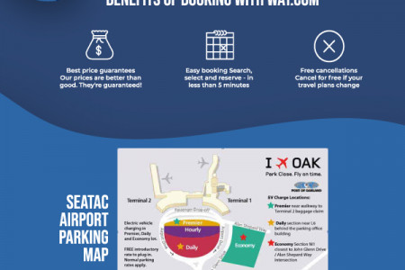 Oakland Airport Parking Infographic