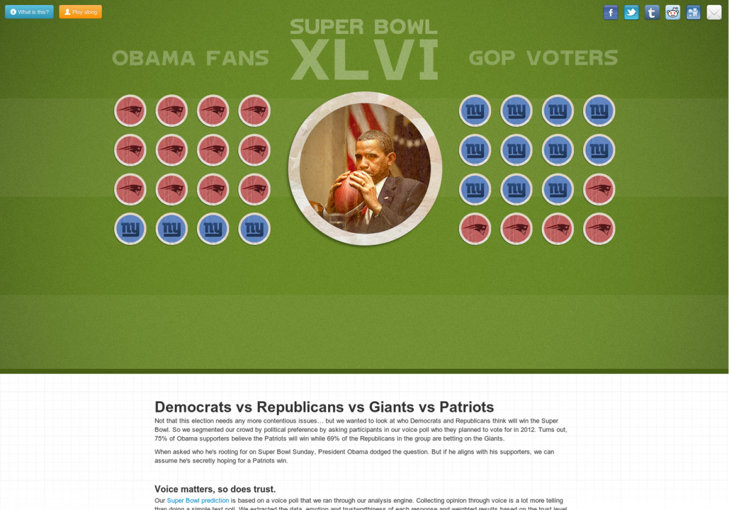 Obama fans side with the Patriots in the Super Bowl Infographic