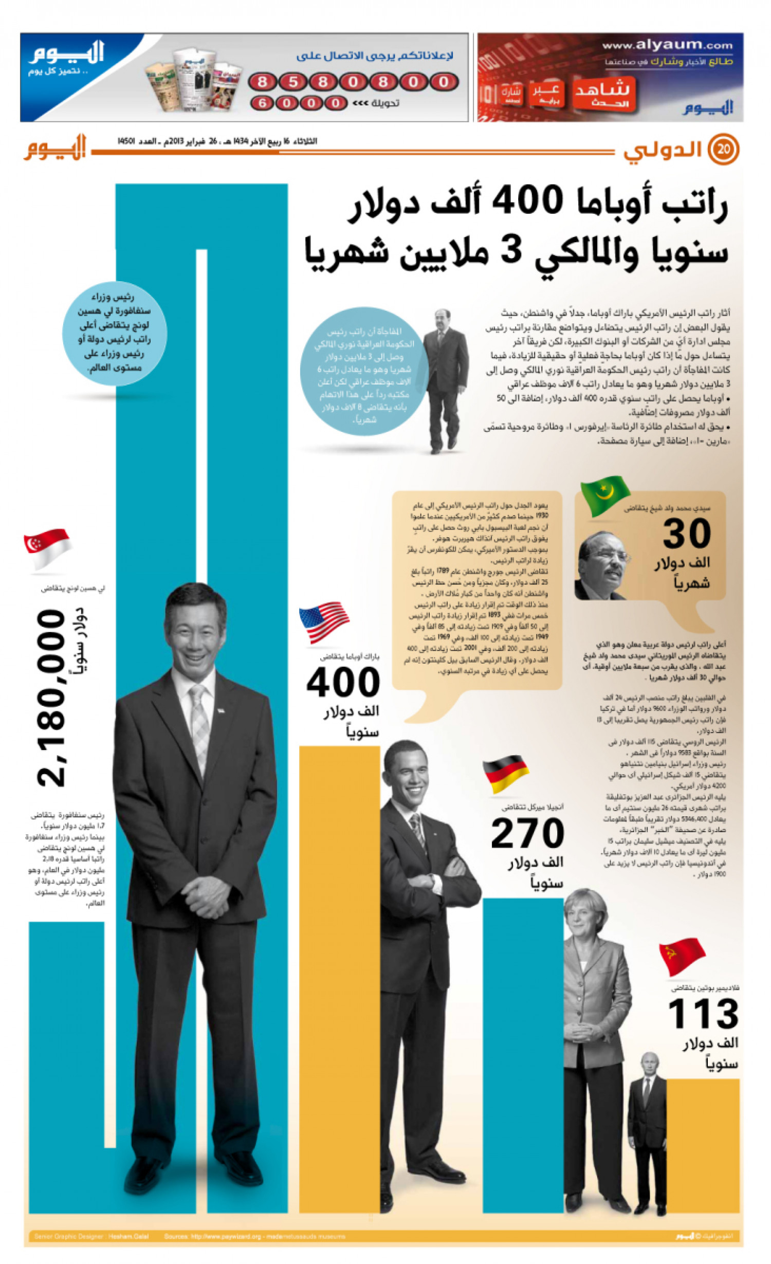 Obama's annual salary 400 000 $ & Nori Almalki earns 3 million monthly Infographic