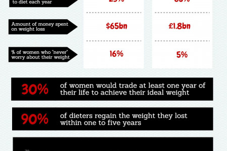 Obesity: A Global Epidemic Infographic