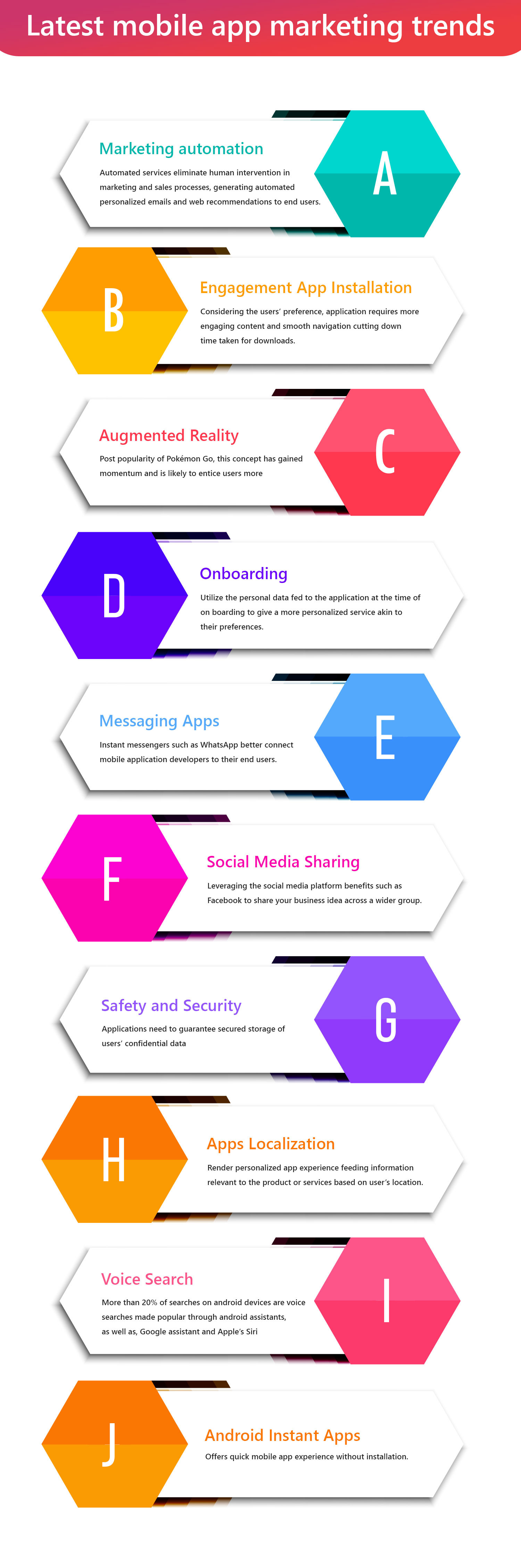 Observe the current mobile app marketing trends to boost up your mobile app success  Infographic