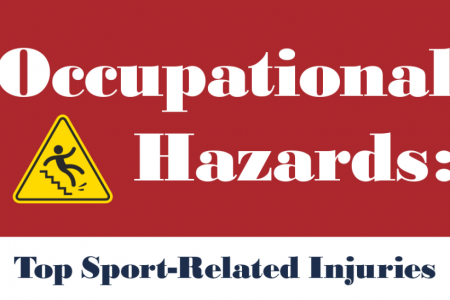 Occupational Hazards of Sports Infographic