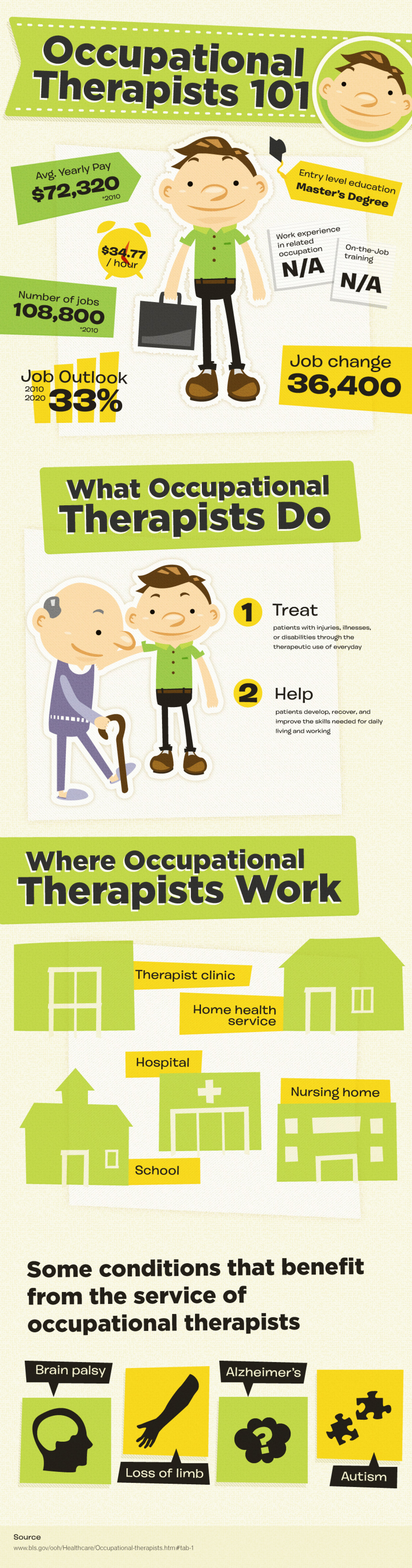 occupational-therapists-101_502918d16690