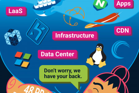 Ocean of Data Infographic Infographic
