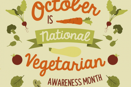October is National Vegetarian Awareness Month Infographic