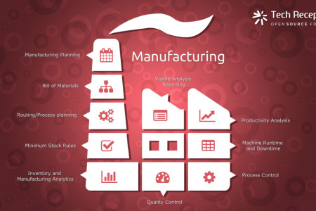 Odoo ERP Manufucturing System Solution Infographic - Tech Receptives Infographic