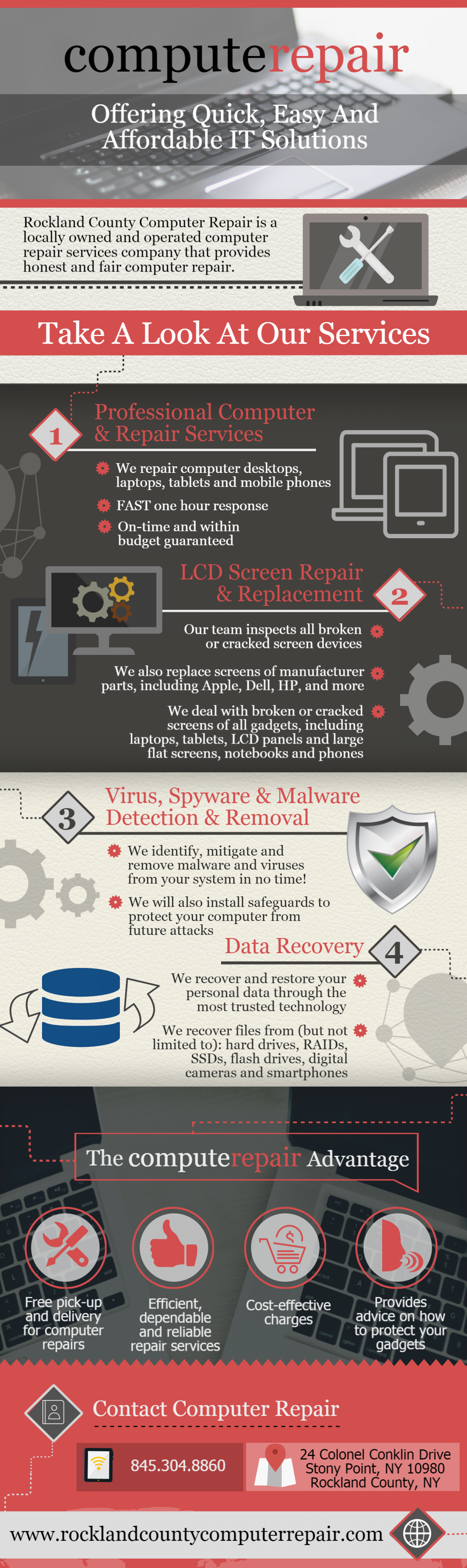 Offering Affordable, Easy and Quick IT solutions! Infographic
