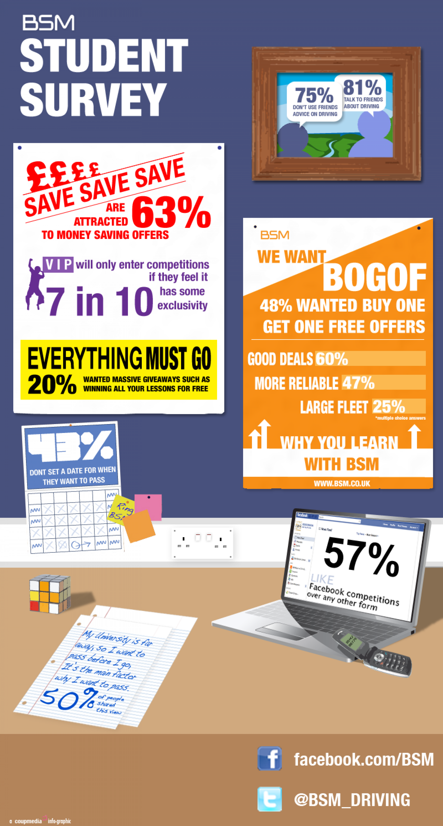 Offers, Offers and More Offers! Infographic