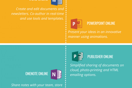 Office 365 Application Features Infographic