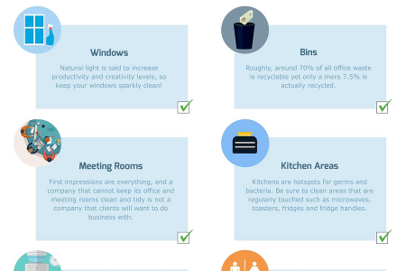 Office Cleaning Checklist Infographic